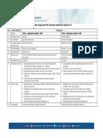 Kualifikasi Tenaga Kerja PKWT Information System Bank Indonesia 2017.pdf