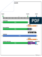 delay-schedule-analysis-summary-graphic-report.pdf
