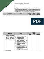 3. Penetapan Indikator Pencapaian Kompetensi.doc