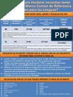 Azul Nivel B2 Del MCERL Enero 2014
