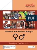 Women and Men in Kenya Facts and Figures 2017