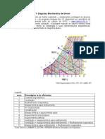 diagrama-bioclimatico.doc