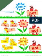 verbs-be-negative_form.pdf