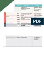 Evaluación Del Funcionamiento de La IE