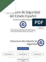 Estructura de Seguridad Del Estado Español