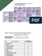 Contoh Instrumen Supervisi Akademik Kurikulum 2013 revisi 2017