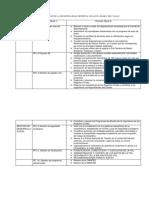 Lista de Procesos de La Municipalidad Distrital de Santa Maria Del Valle