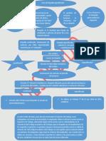 diagrama derecho laboral-2.docx