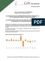 Coyuntura Turística Hotelera (EOH/IPH/IRSH) Septiembre 2018 .  Datos provisionales