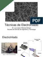 Tecnicas de Electrohilado