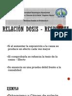 Relación Dosis - Respuesta