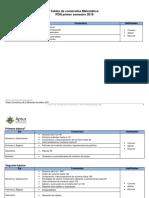 Contenidos-PDN-Primer-Semestre-2018-Matemática