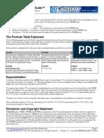 206894563 PMP Preparation Formula