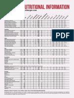 Habit Nutritional Data 21140614 2