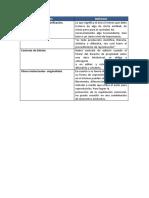 Act. 1 M3 Contrato de Empresa