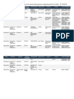 Detalle de Unidades Fiscalizables en El Sector Hidrocarburos en Departamento de Tumbes - 21102018 (6)