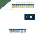 Formato Detalle Costos - RECOLECCIÓN