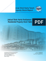 Malaysia Property Market Crisis in 2018