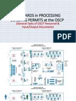 5 Processing Building Permit (1)
