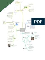 De Las Teorias Del Desarrollo Al Desarrollo Sustentable Historia de La Construccion de Un Enfoque Multidisciplinario