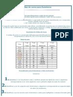 Código de Cores para Resistores.pdf