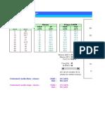 Simulateur Regul