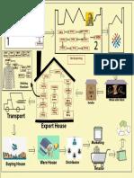shirt flow chart.pdf