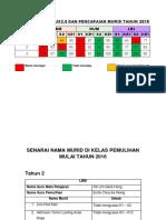 KPI Dan Pencapaian 2015