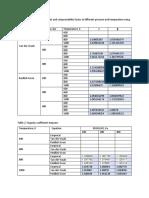 Chem111.1 Ex4 Data&Results.v2