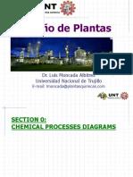 Diseño de Plantas.pptx