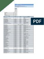 FlexiBuy List August 2018
