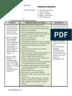 PENGKAJIAN PERAWATAN 11 POLA GORDON.pdf
