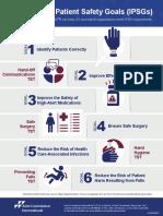 JCI_2017_IPSG_Infographic_062017.pdf