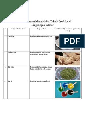 Ragam Material Dan Teknik Produksi Di Lingkungan Sekitar Beserta Gambarnya Dunia Sekolah