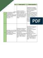 Matriz Comparativa Bibliográfica 2