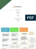 Actividad 7- Cuadro de Memoria