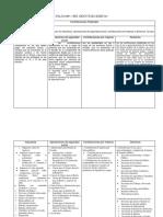 Ingresos Por Contribuciones Proyecto (3)