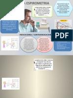 diapositivas espirometria
