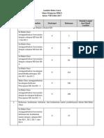 Analisis Buku Guru PKN 9