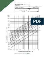 Diagrama para determinar JRC.docx