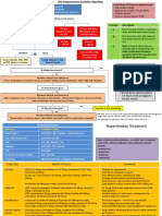 Compelling Indication.pdf