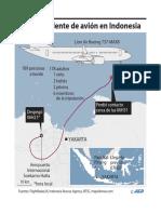 Accidente de avión en Indonesia