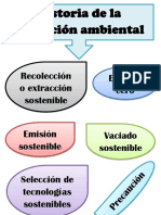 problematica ambiental 3