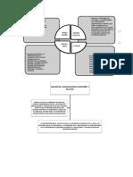 mapa psicomotricidad