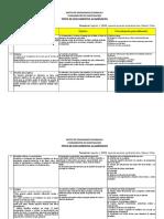 Tipos de Documentos Académicos