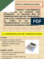 101 - Arh - Administración de Compensaciones - Parte1 - Nestor