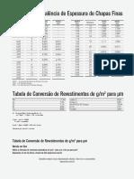 Tabela_Espessura_Chapas_Finas.pdf