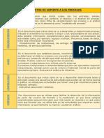 DOCUMENTOS DE SOPORTE A LOS PROCESOS.docx