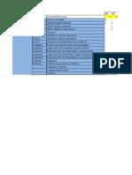 Carta Gant PIF Avance 1