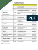 Batch 2 Daftar Peserta MODUL DASAR 22-26 OKTOBER